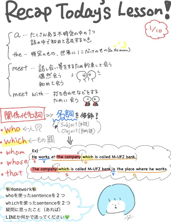英語講師 英語コーチング